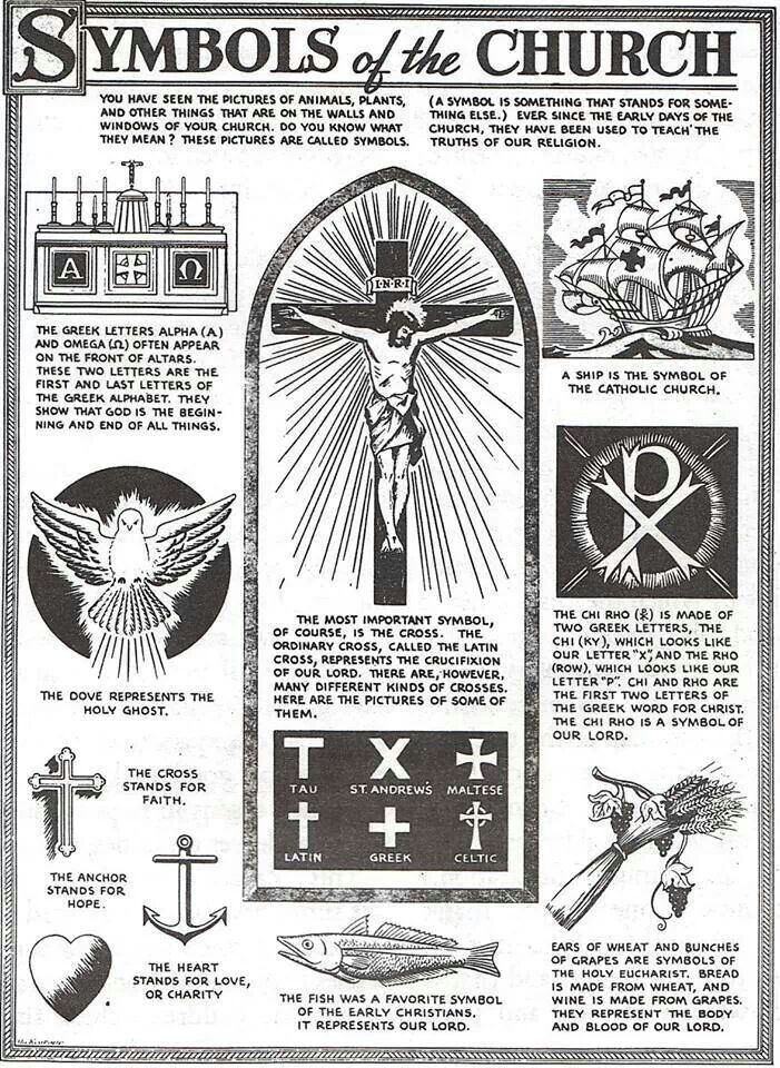 11 Traditional Catholic Diagrams Of The Faith From A Bygone Era