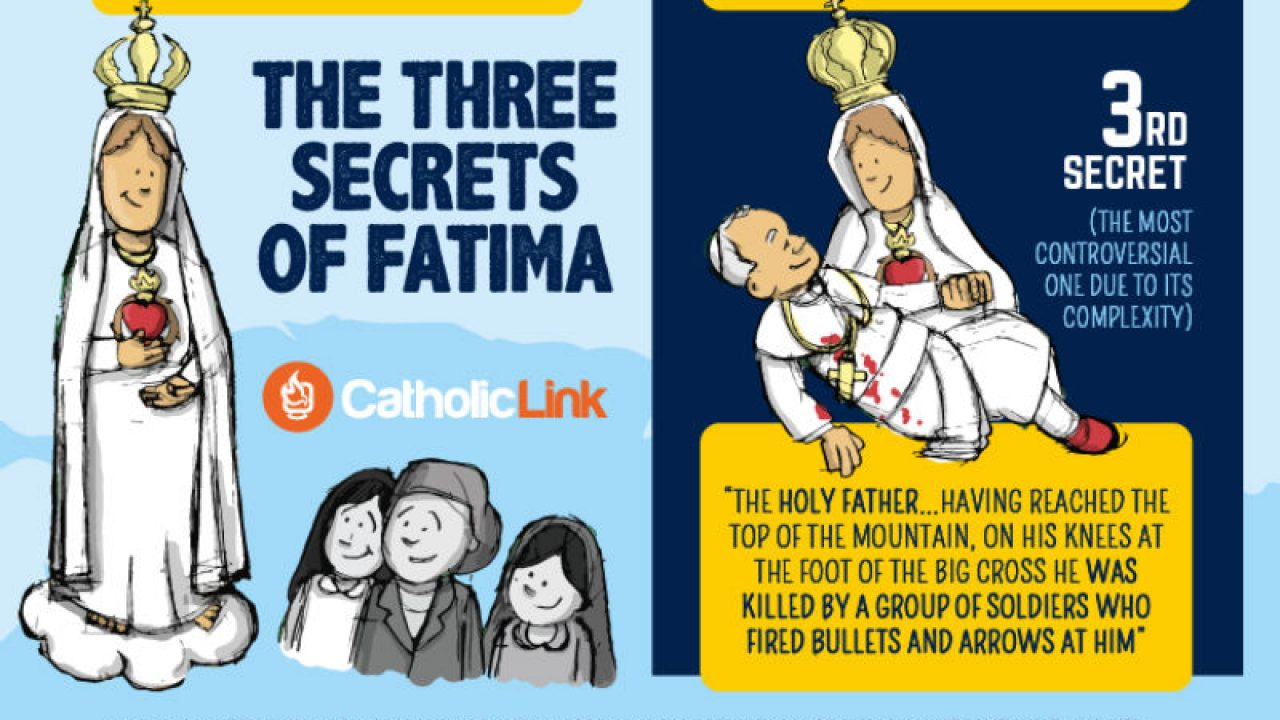 The Three Secrets of Fatima, Explained in One Infographic |